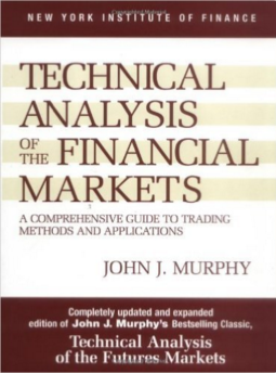 Technical_Analysis