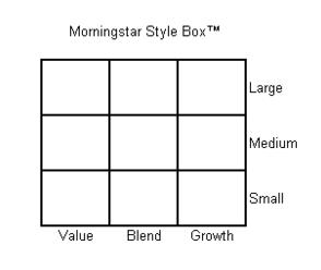 Style Box